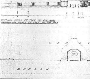 Plan of new fencing