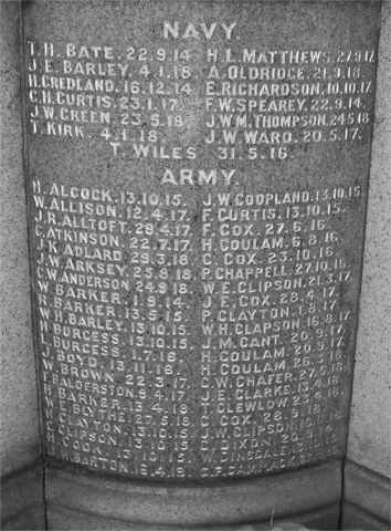 Picture of Panel on Cenotaph